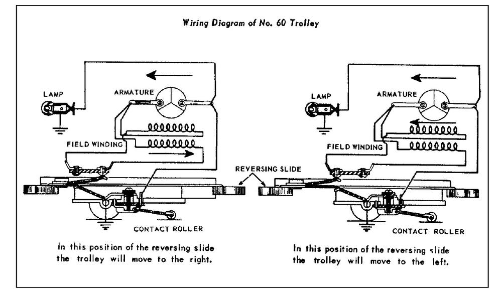 %2360 trolley wiring armature & field o gauge railroading on line forum