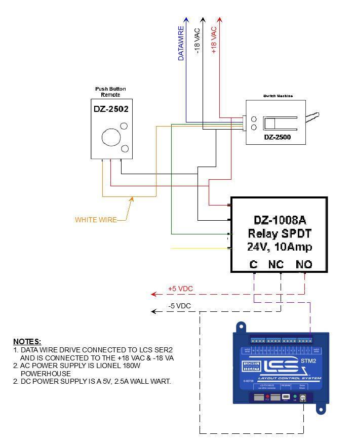 dz 2500 switch machine