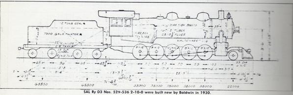 Class D3 2-10-0114