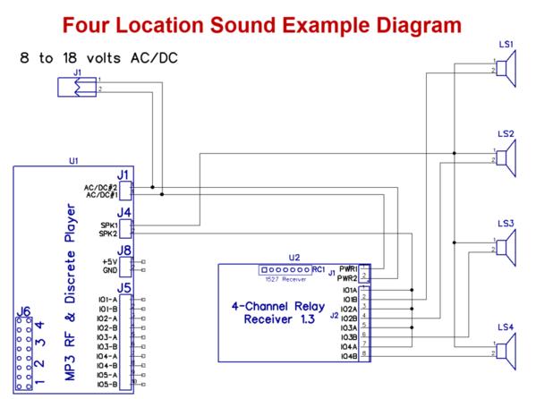 Four Location Sound Example Diagram