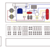 Refinery Ops Control Panel
