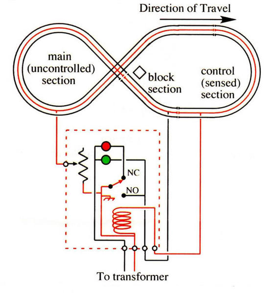 DIAGRAM] 587 Block Signal Wiring Diagram FULL Version HD Quality Wiring  Diagram - LUMI-DIAGRAM.RADD.FRRadd