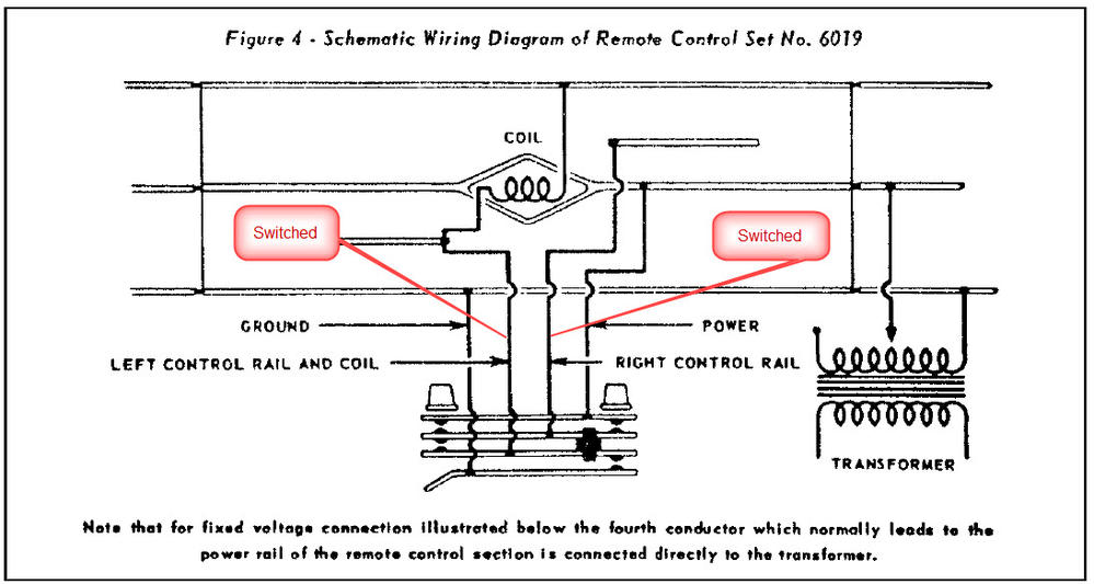 Help controling multiple Lionel OTC with one Lionel 2 button – Lionel Zw Wiring-diagram