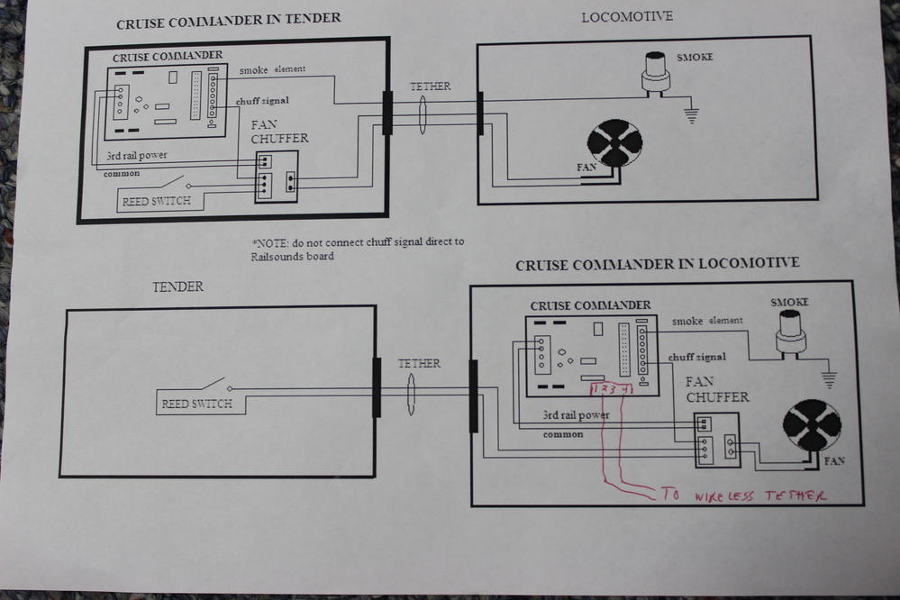 Wiring Diagram lionel super 700e project mth smoke unit upgrade too much  at n-0.co