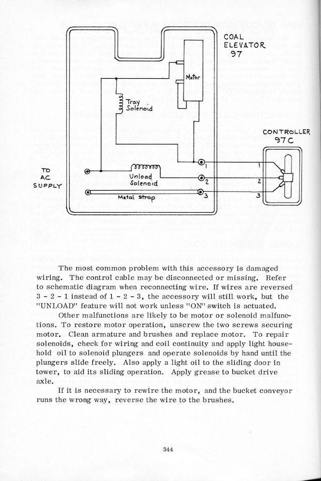 Lionel 97 Coal Elevator Wiring