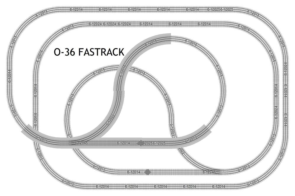 gauge layout the - photo #48