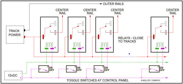 Relay Wiring for Track Control