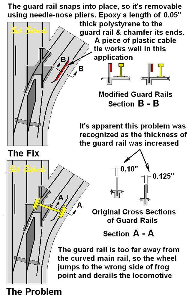 lionel mth 042 switch problem derailing o gauge railroading on rh ogrforum ogaugerr com Lionel FasTrack Wiring Diagrams Lionel Motor Wiring Diagram