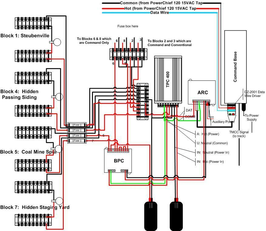 transformer power on large layouts o gauge railroading on line forum the two black blobs at the bottom of the diagram are the powerhouse 180s if you follow the wiring closely you ll see that 4 districts are supplied by