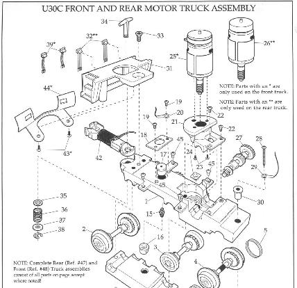 Help Finding Lionel Can Motor Thrust Washer – Diagram Of Engine Lionel