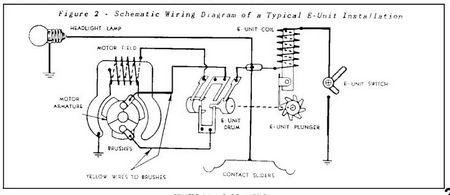 EUnitDiagram lionel e unit wiring diagram lionel transformer schematics lionel 1122 switch wiring diagram at reclaimingppi.co