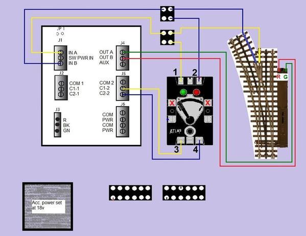 detectionandcontrol