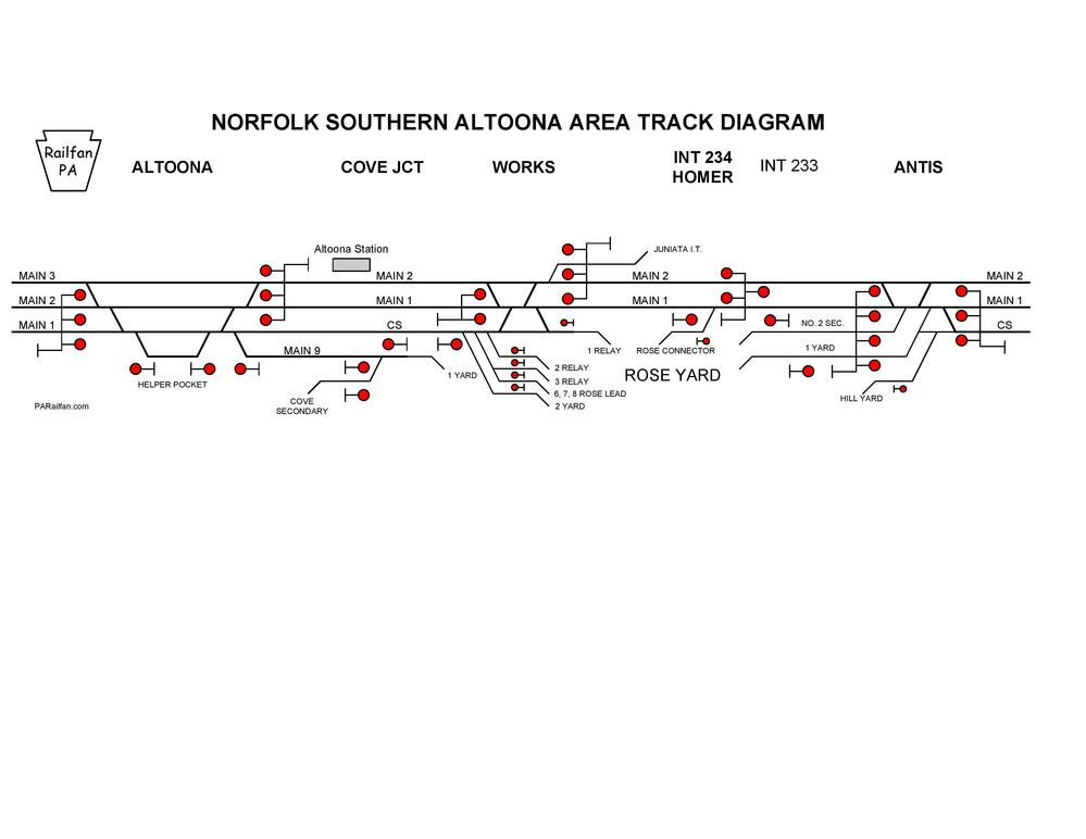 Ballast Wiring Diagram Hp Sodium Ballast Wiring Diagrams Ballast