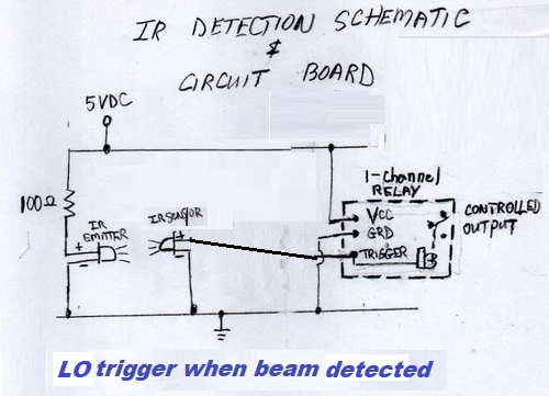 LO trigger when beam detected