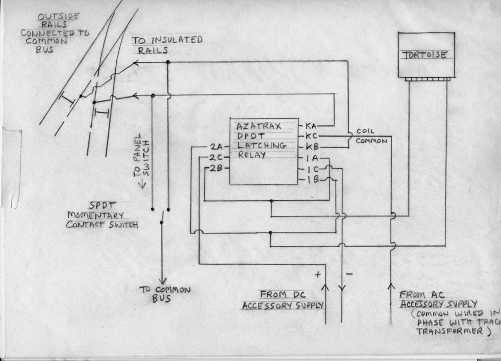 tortoise switch machine wiring diagram tortoise switch