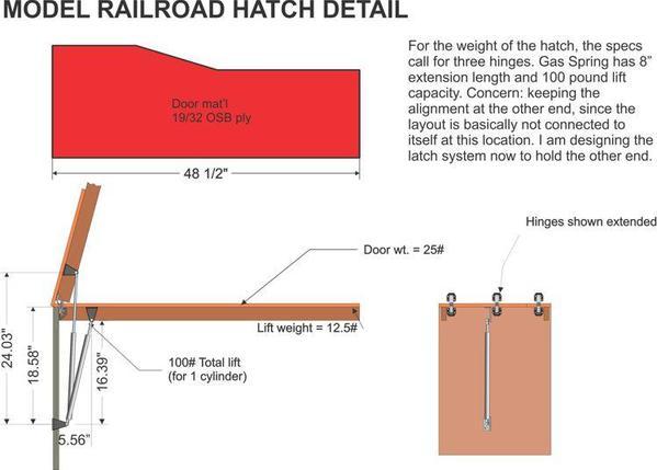 Hatch Closure Detail