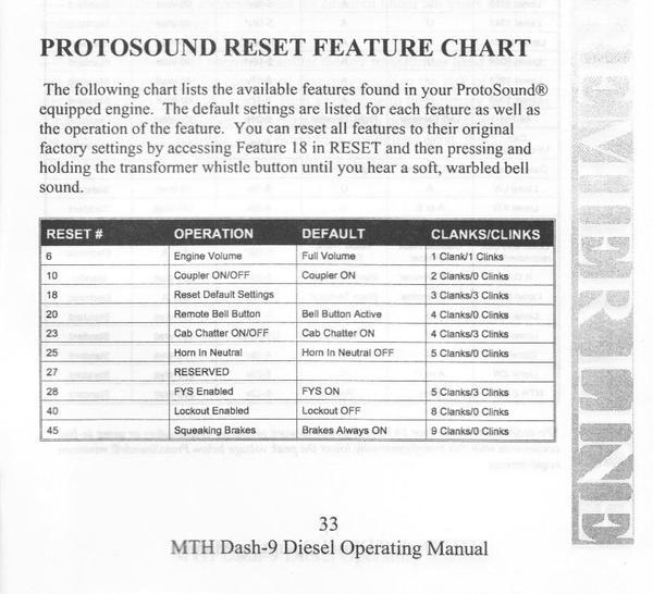 Proto-1_Reset_Chart