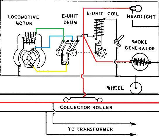 E-unit wiring