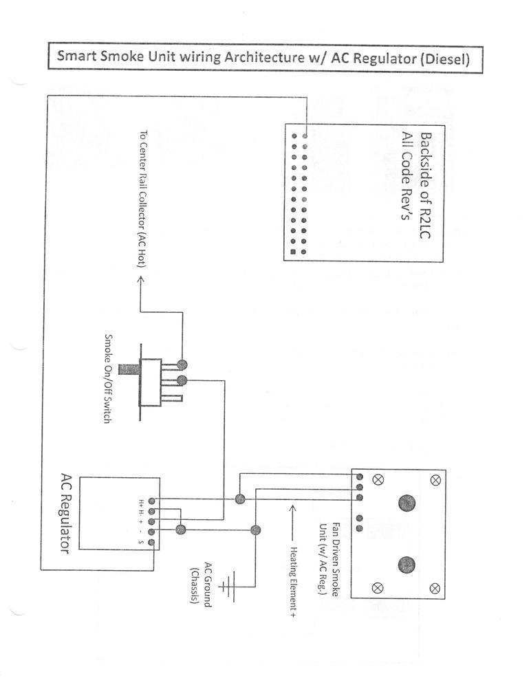 Lionmaster SD90 TMCC smoke problem | O Gauge Railroading On Line ForumO Gauge Forum