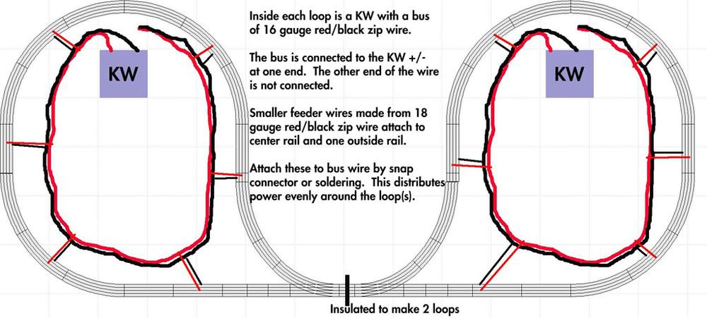 Bus Wiring 2 KWs what size wire? o gauge railroading on line forum lionel zw transformer wiring diagram at crackthecode.co