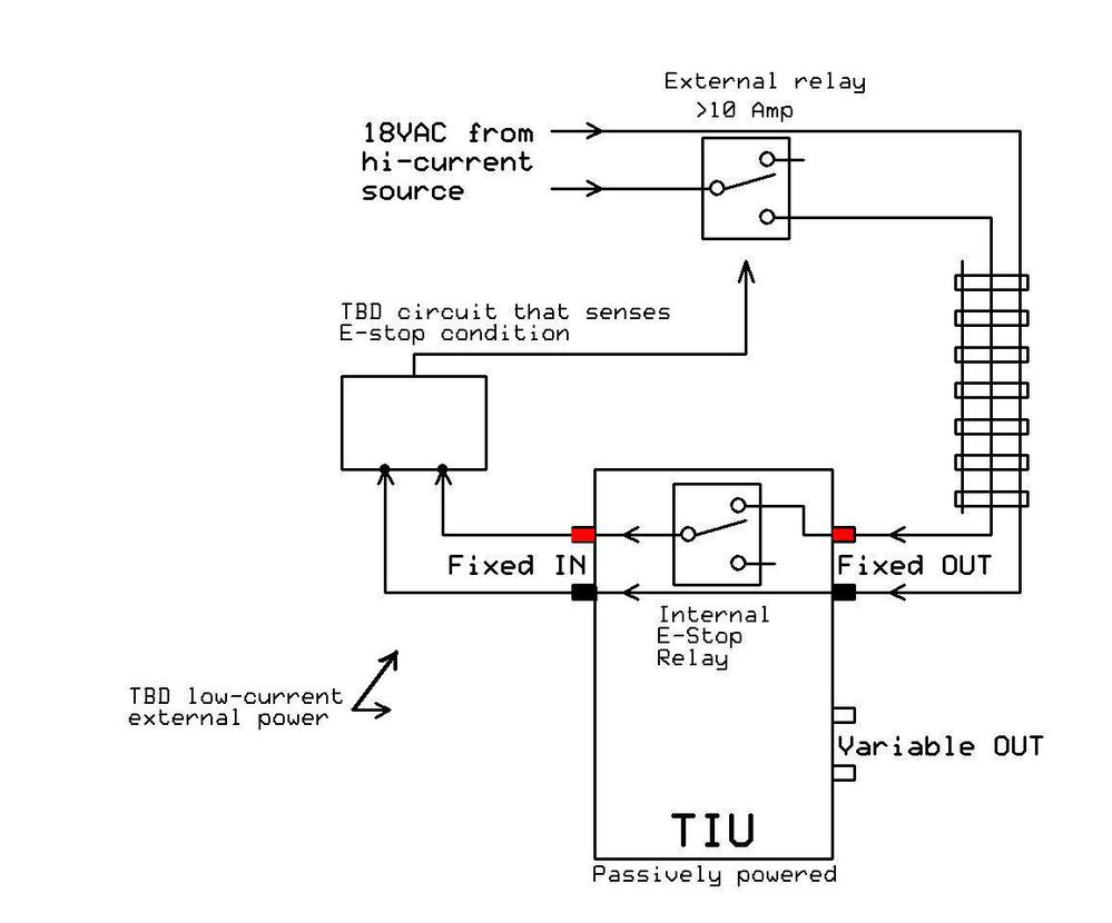 Dcs Wiring Diagram For Stop Related Tiu In Passive Mode O