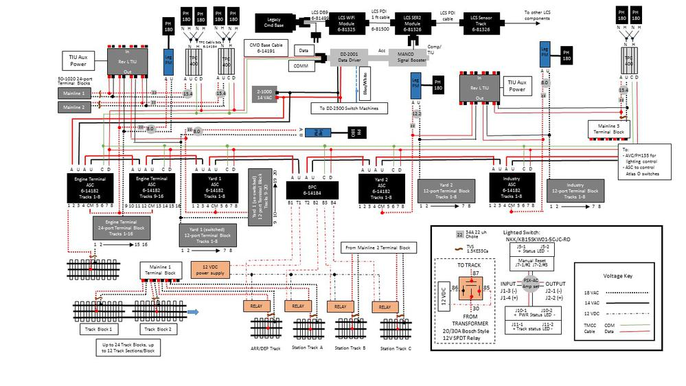 Mth Dcs Wiring Diagram from ogrforum.ogaugerr.com