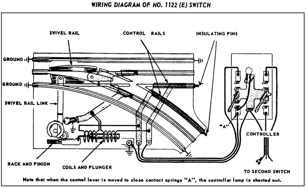 Peachy Lionel Engine Wiring Diagram Wiring Diagram Wiring Database Ilarigelartorg