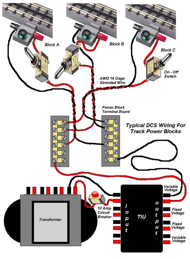 dcs panel wiring diagram how to's | o gauge railroading on line forum