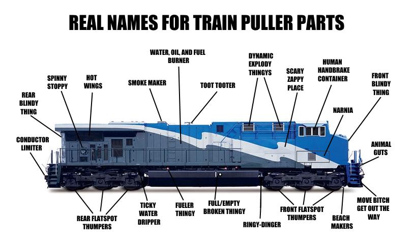 Train Parts Names : Names for locomotive parts o gauge railroading on line forum