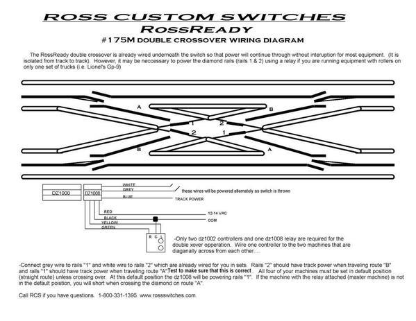 ROSS DOUBLE CROSSOVER O Gauge Railroading On Line Forum - Rcs sure 100 wiring diagram