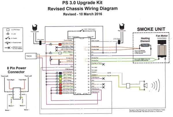 PS 3.0 Upgrade Kit Wiring Diagram