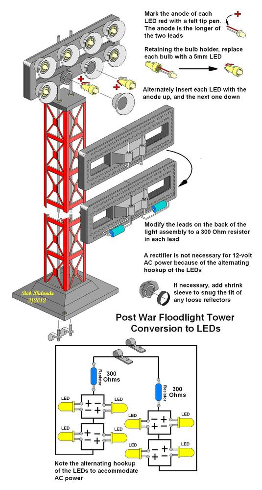 Floodlight Tower Led Conversion