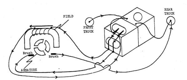lionel wiring schematic