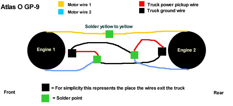Wiring an Atlas O GP9 in Sequence O Gauge Railroading On Line Forum