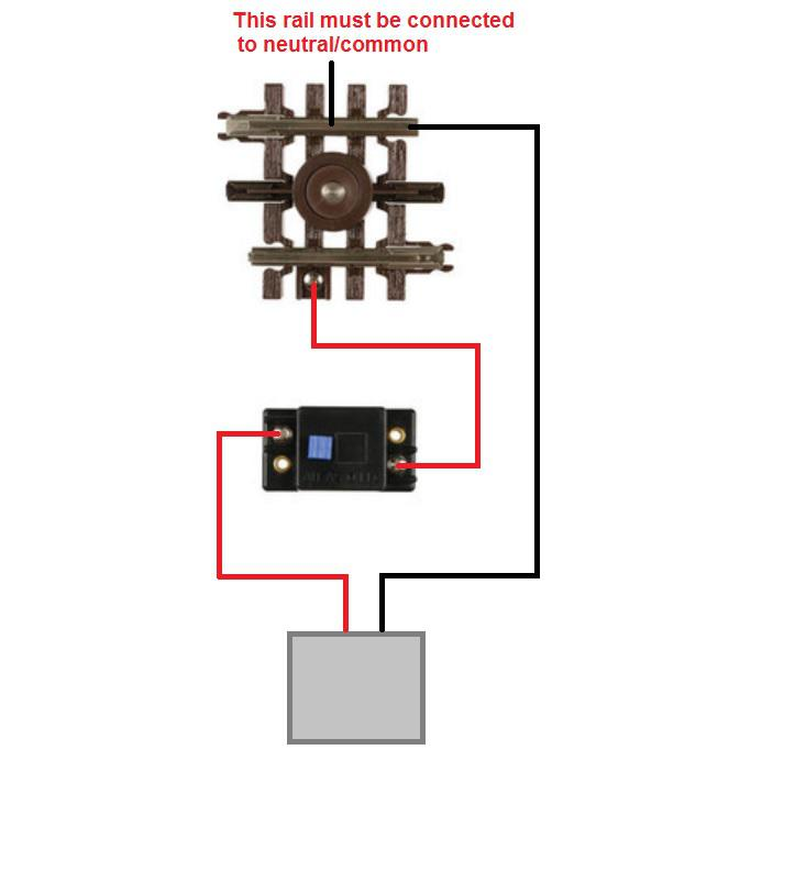 atlaso 6059 uncoupling track guide o gauge railroading. Black Bedroom Furniture Sets. Home Design Ideas