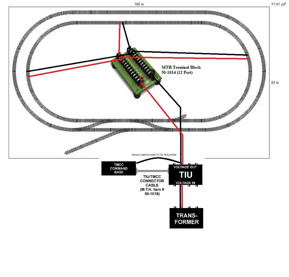 Lionel Dcc Wiring Complete Diagrams For Tmcc Wire Data Schema U2022 Rh Fullventas Co N Scale Easy