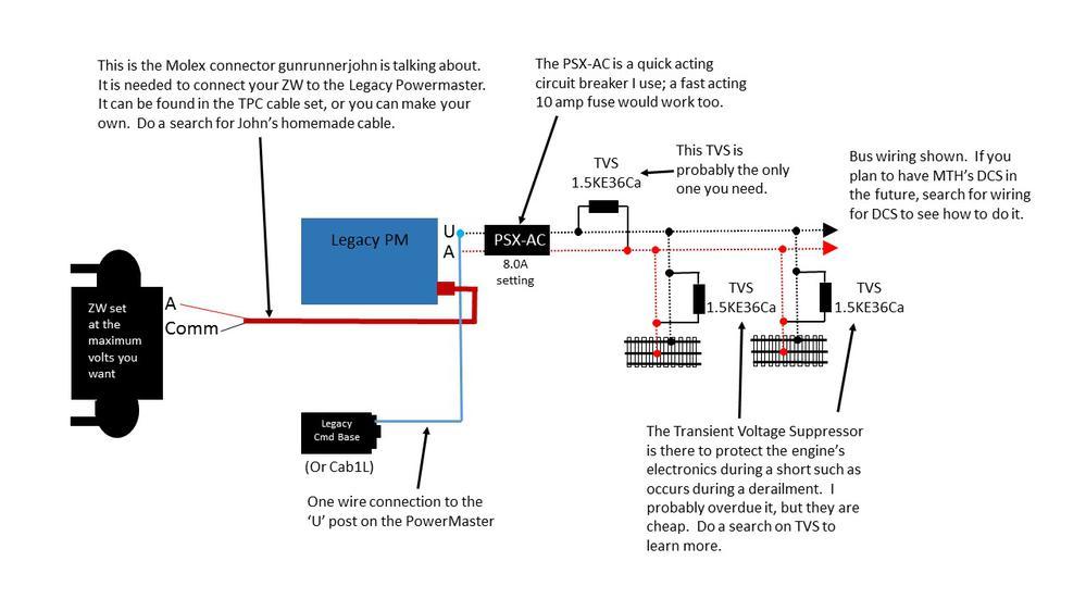 molex connector for powermaster o gauge railroading on line forum rh ogrforum ogaugerr com