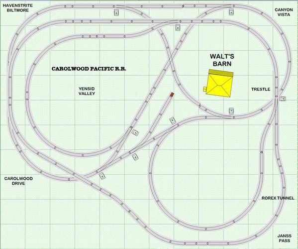 Walt Disney Carolwood Pacific Railroad Gauge