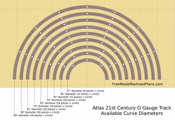 Curves_Atlas_21st-1024x701