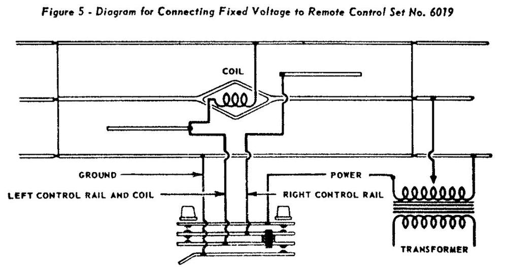 How to wire a PW Un coupling section for AC Power | O Gauge ...  Remote Control Wiring Diagram on