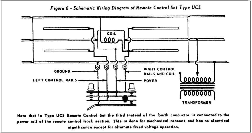 how to wire o gauge uncoupling/operating track through otc using accessory  power? | o gauge railroading on line forum  o gauge forum