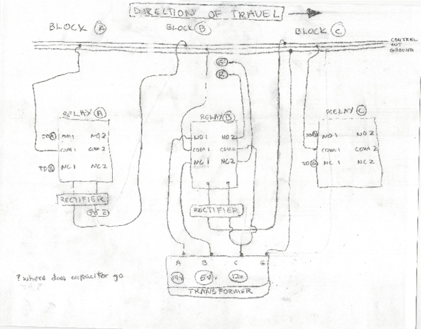 sourcing block control components