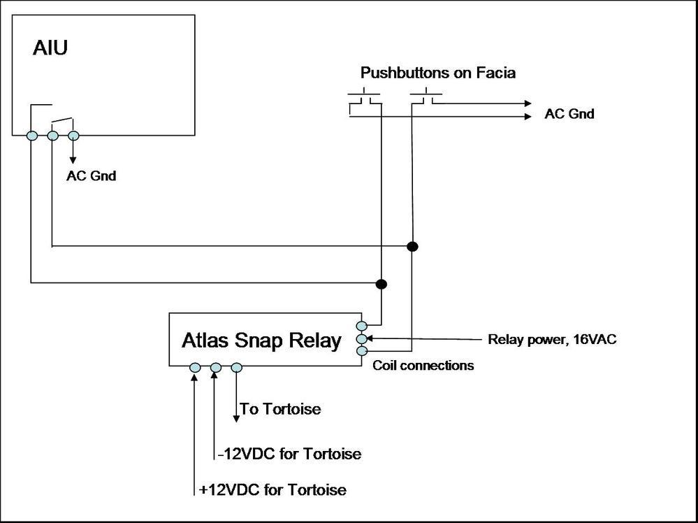 audio engineer o gauge railroading on line forum like