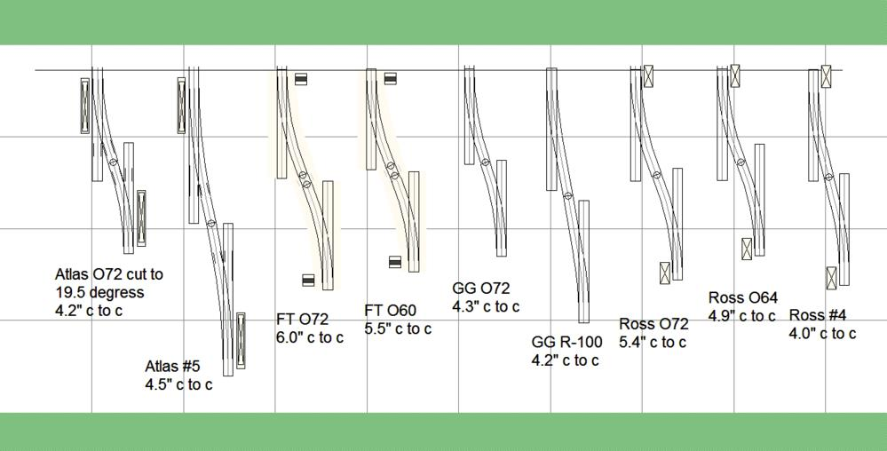 Fast Track Wiring Diagrams : Wiring diagram for lionel trains fast track layout