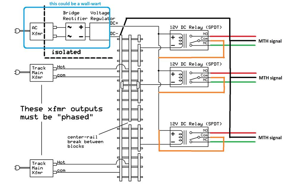 Need Help With Block Signal Relay Build O Gauge