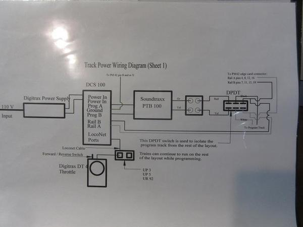 DCC digitrax 06