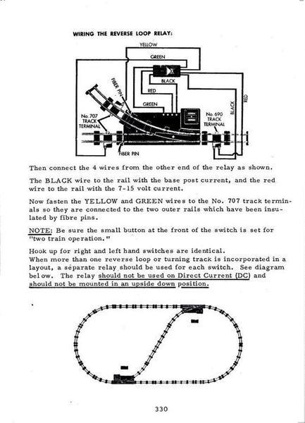 reverse loop II