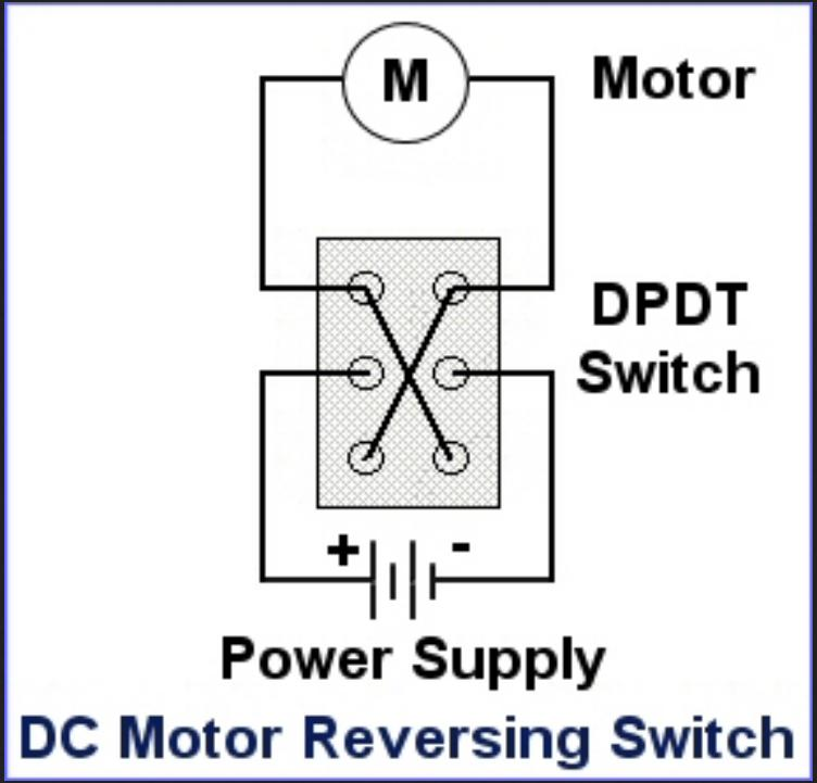 Polarity Switch DPDT.bmp relays o gauge railroading on line forum double pole double throw relay wiring diagram at arjmand.co