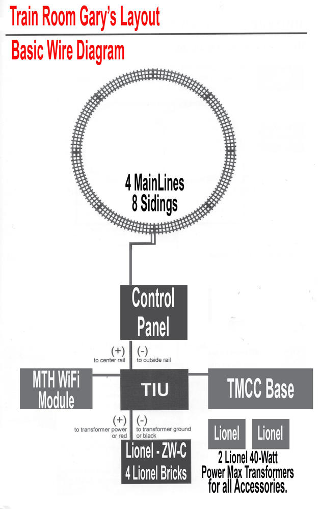 Index additionally Lionel Type 1033 Transformer Wiring Diagram additionally 4zbll Lincoln Towncar Online Find Simple Explanation furthermore Lionel 1033 Wiring Diagram furthermore Lionel Kw Transformer Wiring Diagram. on lionel kw transformer wiring