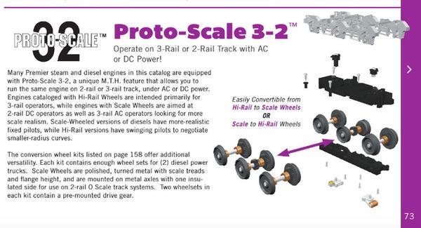 MTH 2016 Page 73 Proto Scale 3 2